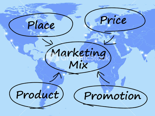 marketing mixmarketing mix product place price Also called placement or distribution, this is the process and  in the marketing  mix, the process of moving products from the  intensive distribution – this  strategy may be used to distribute lower prices products that may be.