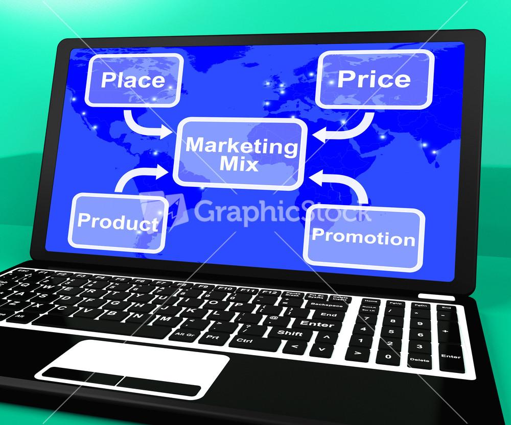 Marketing Plan of HP