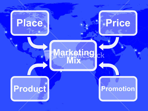 marketing mixmarketing mix product place price Marketing of a product or service can be answered through an understanding of the concept of 'marketing mix' let us learn about 'marketing mix' and its role in marketing.